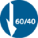 lowering-60-40